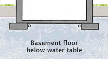 below-water-table3-sm