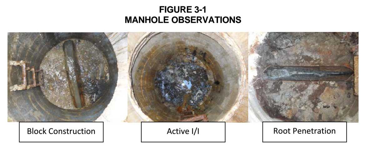 Our antique sanitary sewers
